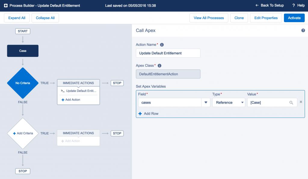 Update Default Entitlement node in Process Builder